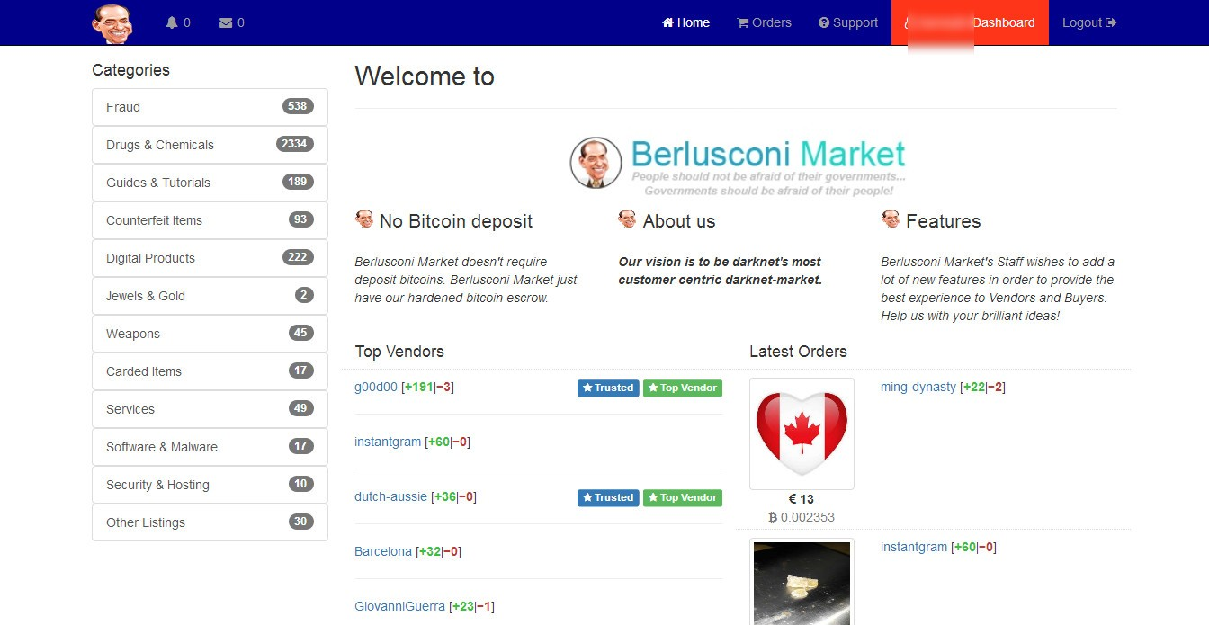 The Main Page for Berlusconi Market